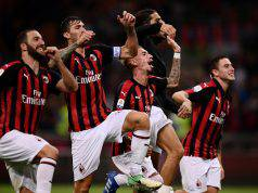 Lista Europa League Milan