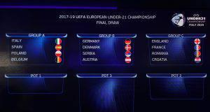 Europeo Under21