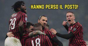 Milan formazione