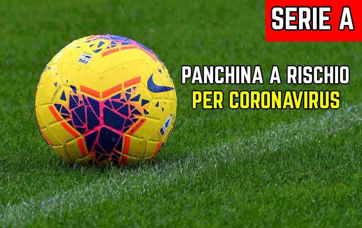 Coronavirus Serie A