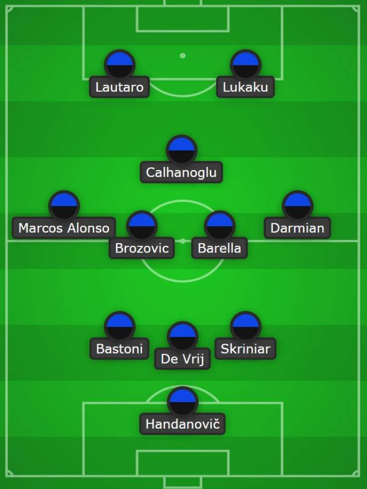 L'Inter di Simone Inzaghi