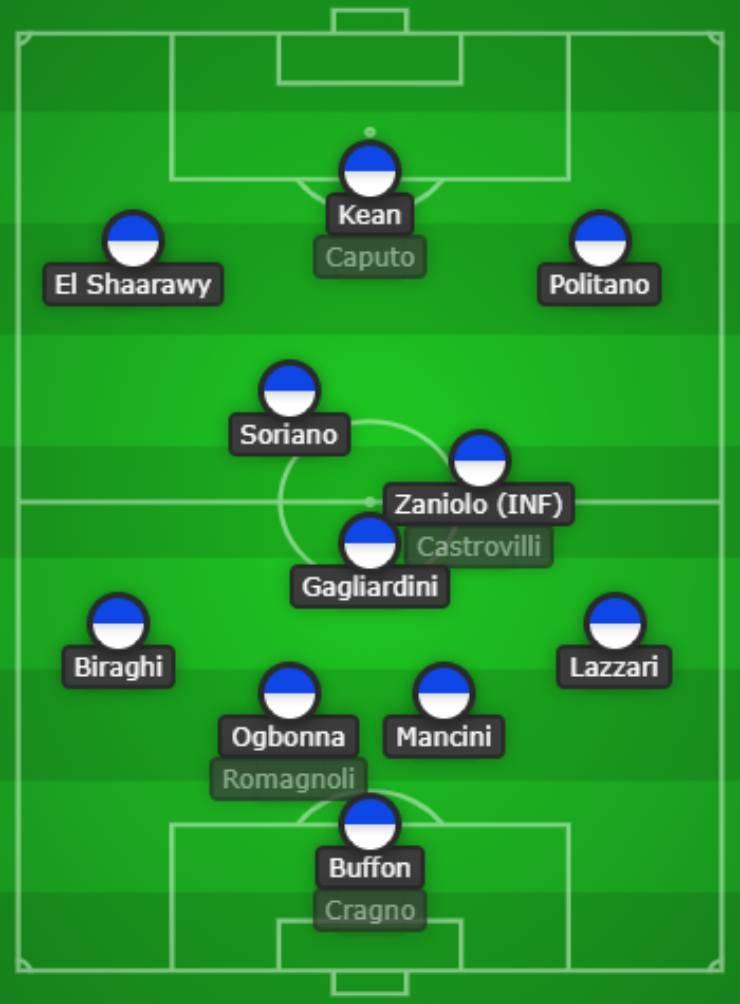 Italia esclusi Mancini