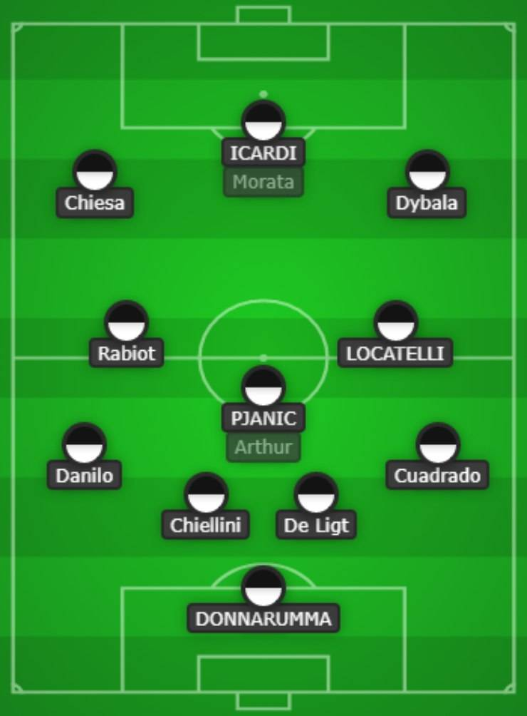 Juventus Allegri 2021-2022