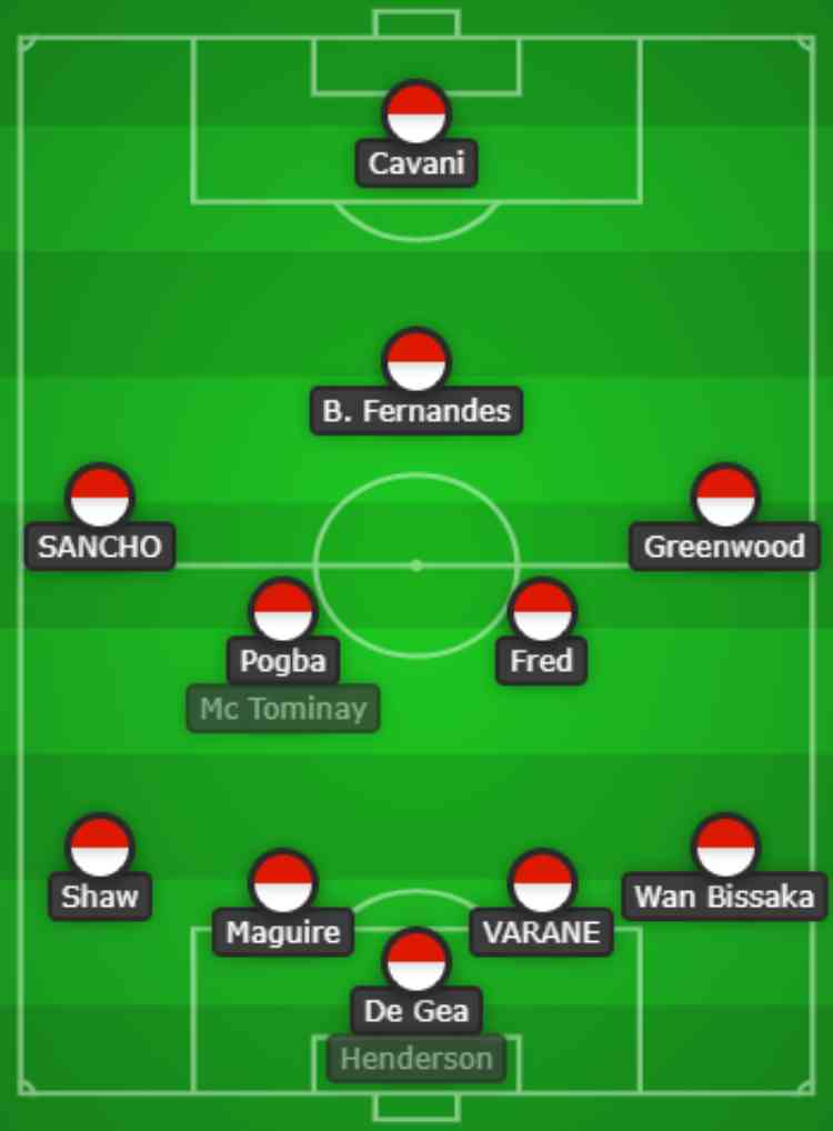 Manchester United 2021-2022